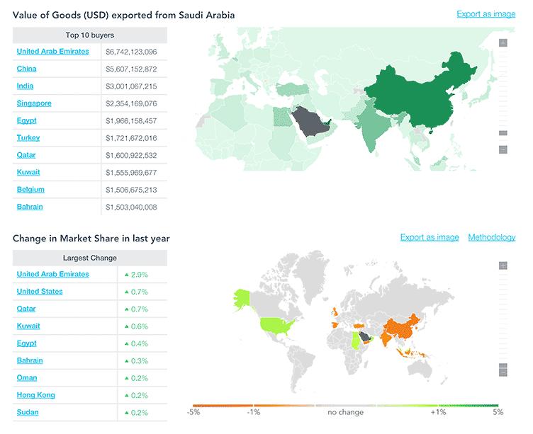 """Reportes de """"Trendspotting"""" encontrando nuevas tendencias en el mercado"""