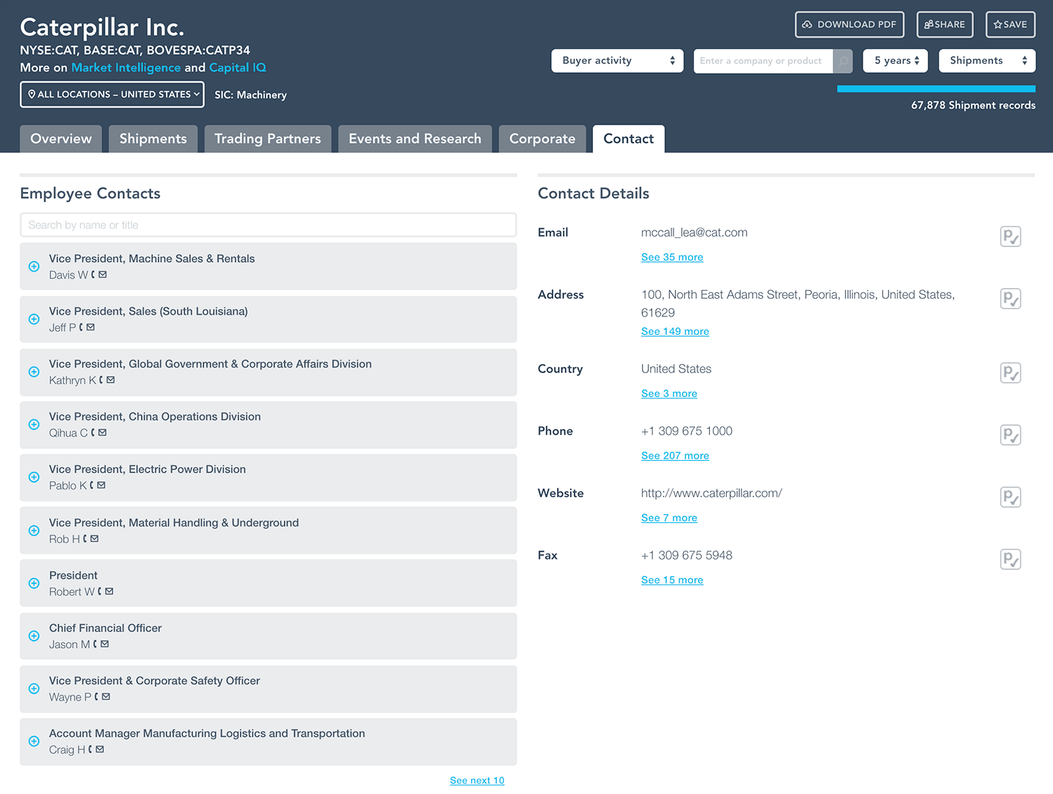 Contacts accessible in a Buyer profile in the U.S.